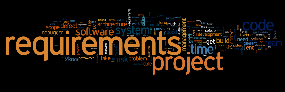 Wordle: Accelerated Development